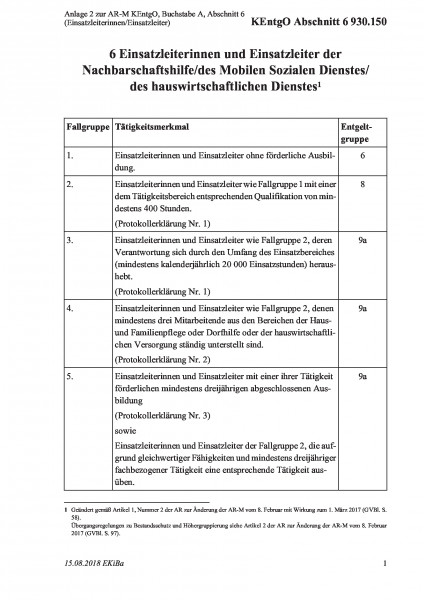 930.150 Anlage 2 zur AR-M KEntgO, Buchstabe A, Abschnitt 6 (Einsatzleiterinnen/Einsatzleiter)