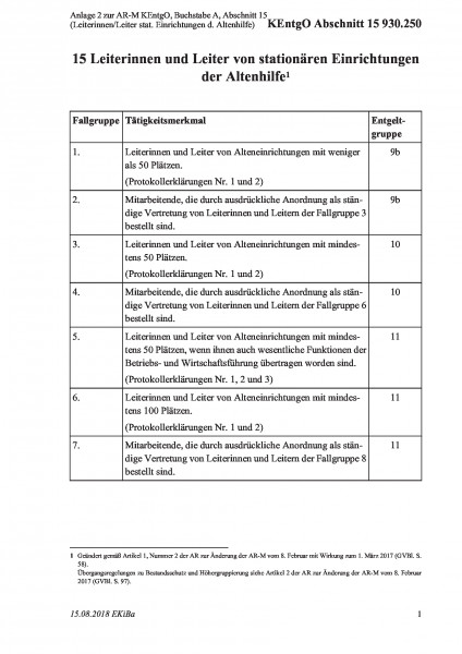 930.250 Anlage 2 zur AR-M KEntgO, Buchstabe A, Abschnitt 15 (Leiterinnen/Leiter stat. Einrichtungen
