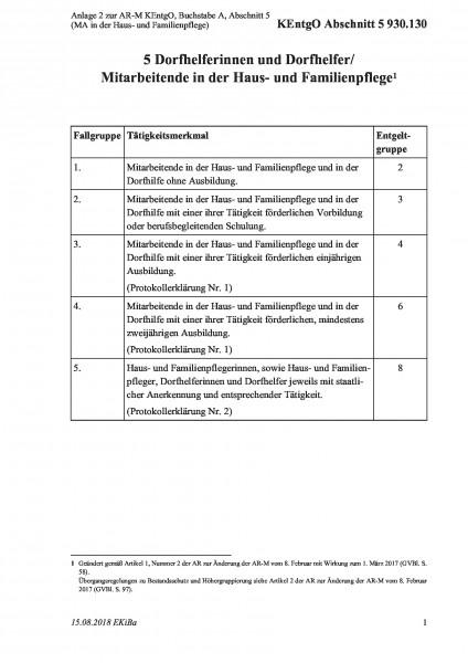 930.130 Anlage 2 zur AR-M KEntgO, Buchstabe A, Abschnitt 5 (MA in der Haus- und Familienpflege)
