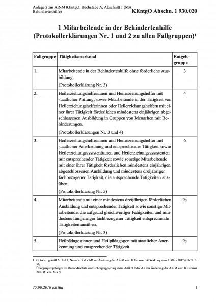 930.020 Anlage 2 zur AR-M KEntgO, Buchstabe A, Abschnitt 1 (MA Behindertenhilfe)