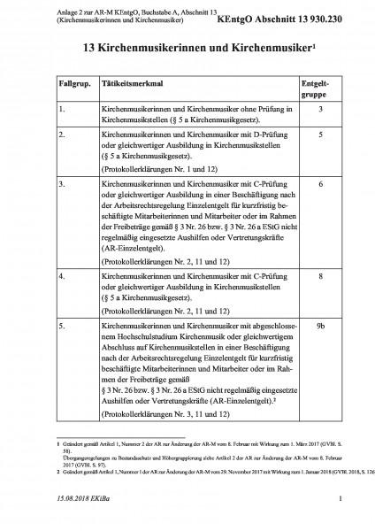 930.230 Anlage 2 zur AR-M KEntgO, Buchstabe A, Abschnitt 13 (Kirchenmusikerinnen und Kirchenmusiker)