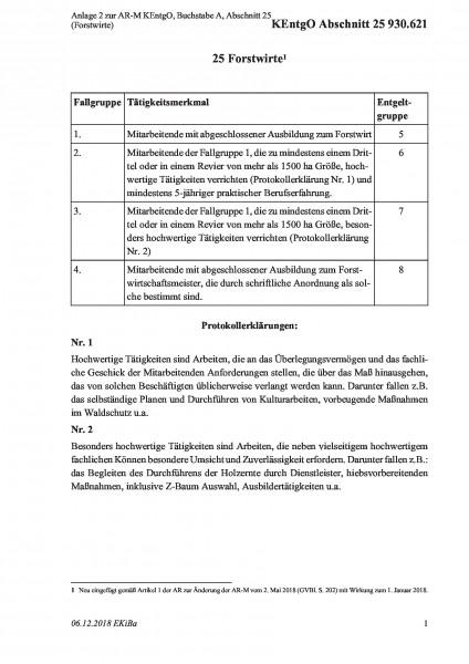930.621 Anlage 2 zur AR-M KEntgO, Buchstabe A, Abschnitt 25 (Forstwirte)